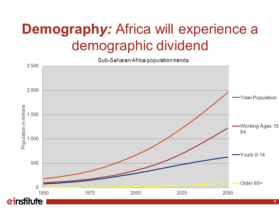Demography: Africa will experience a demographic dividend 9