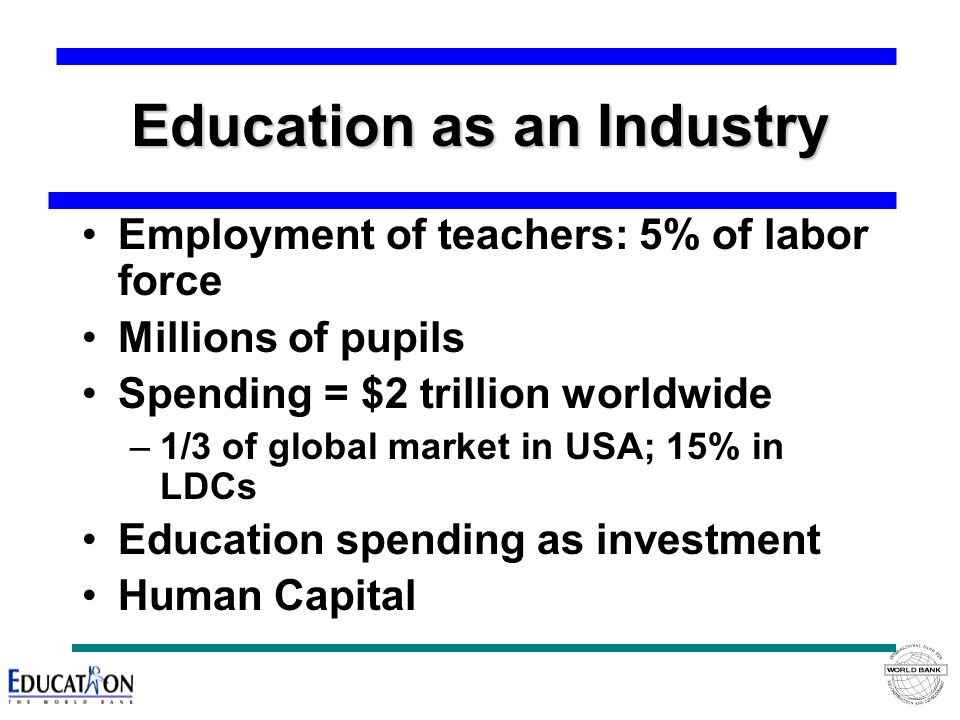 Education as an Industry Employment of teachers: 5% of labor force Millions of pupils Spending = $2 trillion worldwide –1/3 of global market in USA; 15% in LDCs Education spending as investment Human Capital
