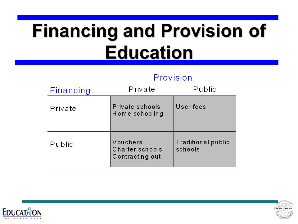 Financing and Provision of Education