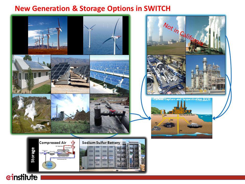 New Generation & Storage Options in SWITCH Not in California Carbon Capture and Sequestration (CCS) Compressed AirSodium Sulfur Battery Storage