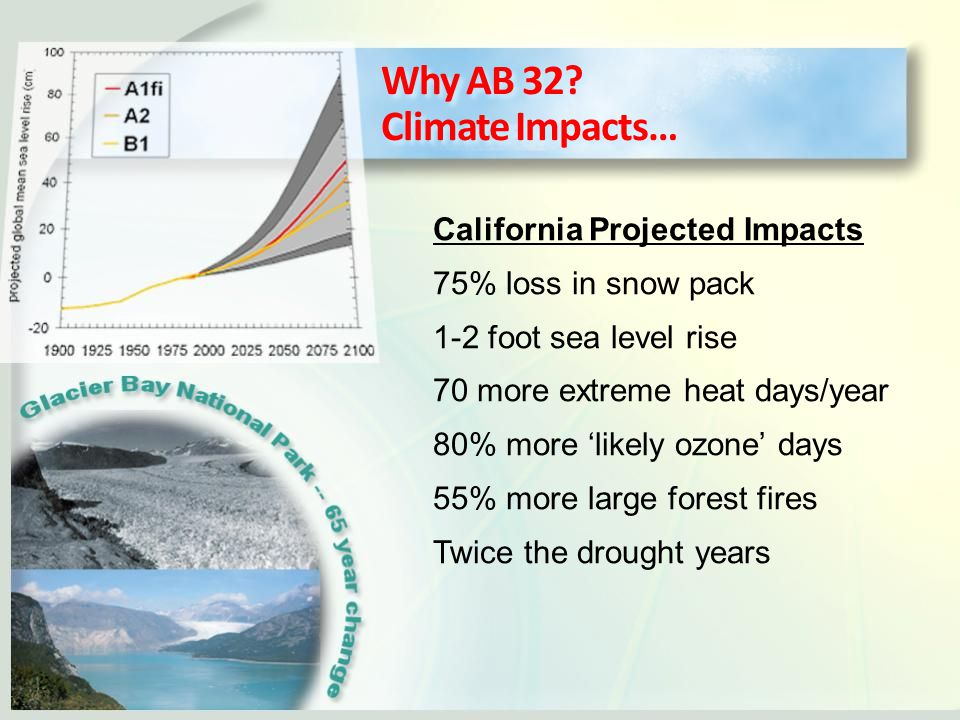 8 Why AB 32? Climate Impacts… California Projected Impacts 75% loss in snow pack 1-2 foot sea level rise 70 more extreme heat days/year 80% more 'like