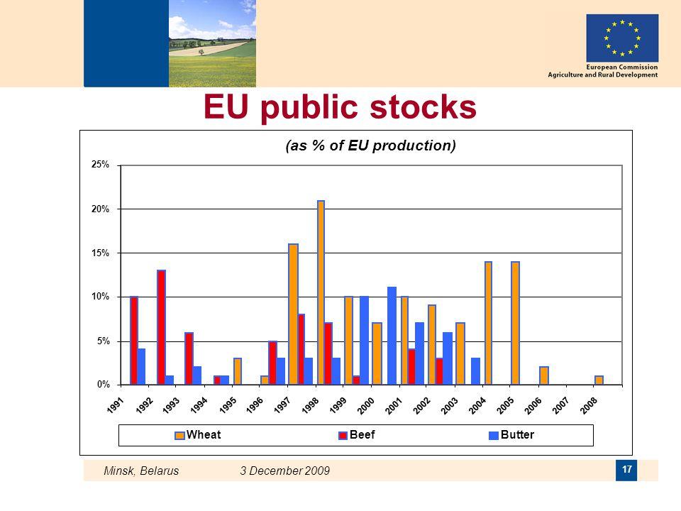 Minsk, Belarus 3 December 2009 17 EU public stocks