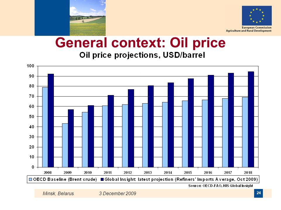 Minsk, Belarus 3 December 2009 24 General context: Oil price
