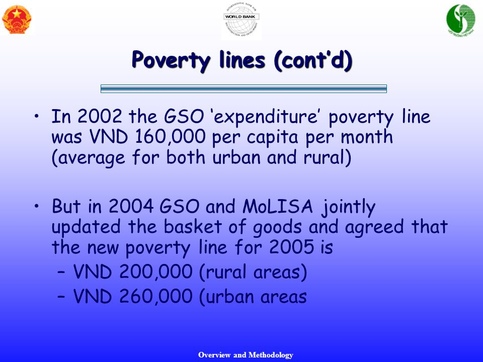 Overview and Methodology Poverty lines (cont'd) In 2002 the GSO 'expenditure' poverty line was VND 160,000 per capita per month (average for both urban and rural) But in 2004 GSO and MoLISA jointly updated the basket of goods and agreed that the new poverty line for 2005 is –VND 200,000 (rural areas) –VND 260,000 (urban areas