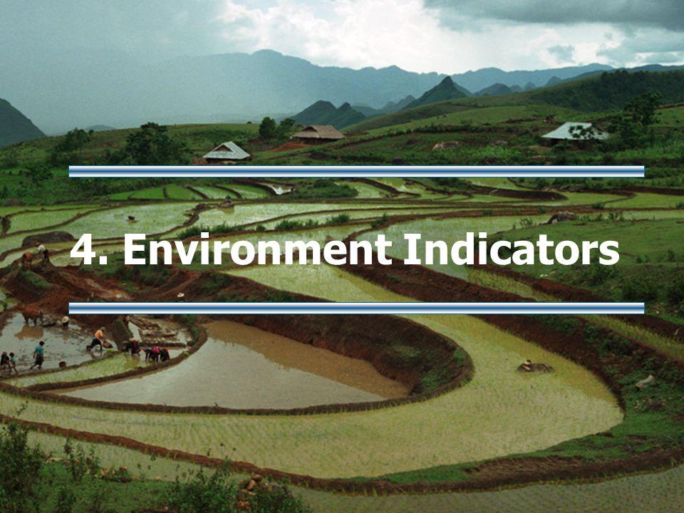 4. Environment Indicators