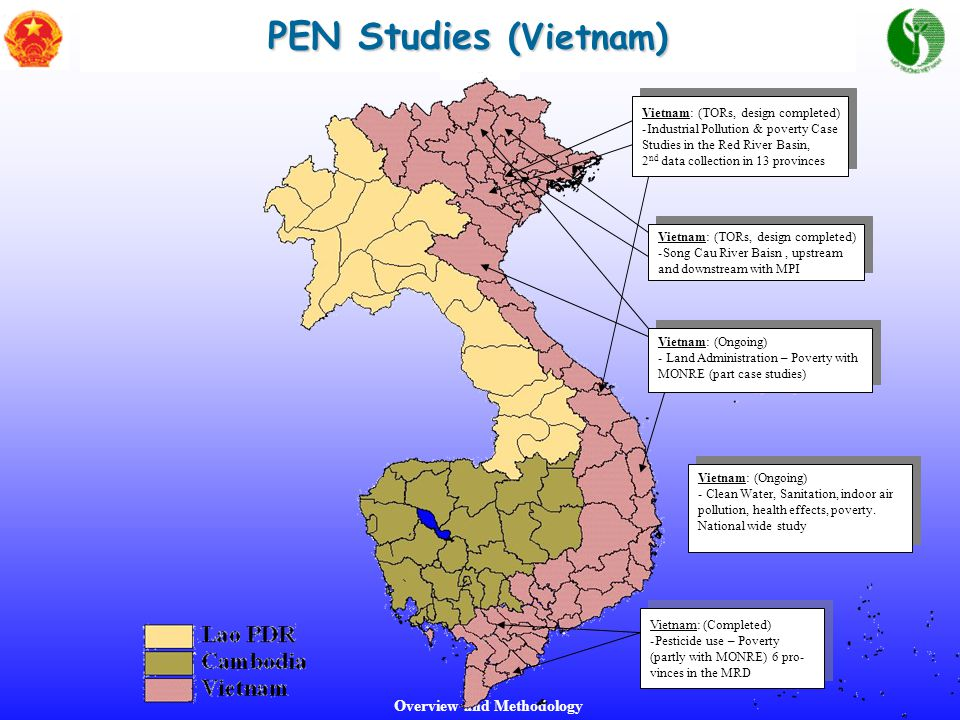 Overview and Methodology Vietnam: (Ongoing) - Land Administration – Poverty with MONRE (part case studies) Vietnam: (Ongoing) - Land Administration –