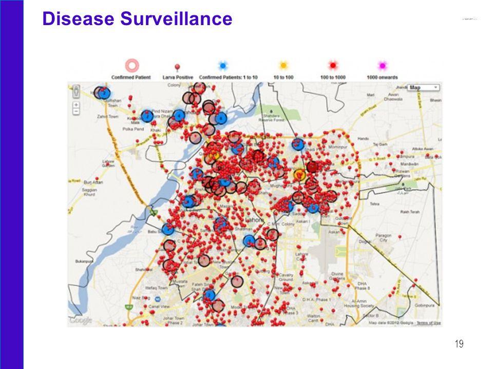 Disease Surveillance 19