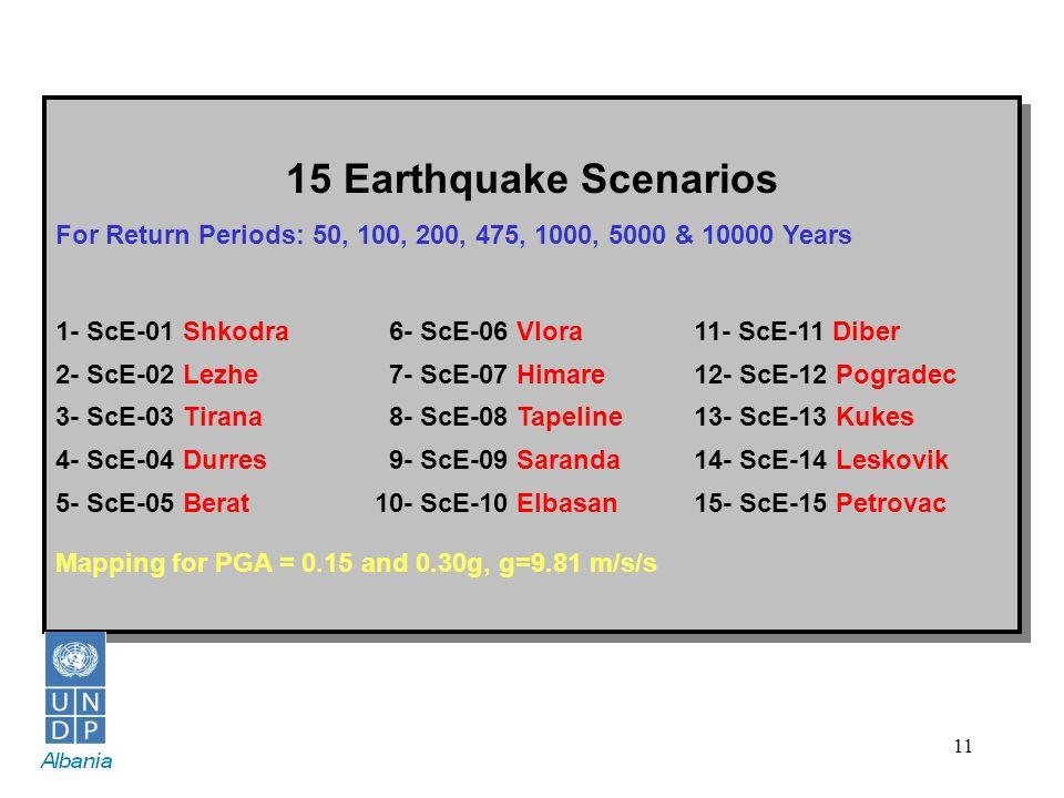 11 15 Earthquake Scenarios For Return Periods: 50, 100, 200, 475, 1000, 5000 & 10000 Years 1- ScE-01 Shkodra 6- ScE-06 Vlora11- ScE-11 Diber 2- ScE-02 Lezhe 7- ScE-07 Himare12- ScE-12 Pogradec 3- ScE-03 Tirana 8- ScE-08 Tapeline13- ScE-13 Kukes 4- ScE-04 Durres 9- ScE-09 Saranda14- ScE-14 Leskovik 5- ScE-05 Berat10- ScE-10 Elbasan15- ScE-15 Petrovac Mapping for PGA = 0.15 and 0.30g, g=9.81 m/s/s 15 Earthquake Scenarios For Return Periods: 50, 100, 200, 475, 1000, 5000 & 10000 Years 1- ScE-01 Shkodra 6- ScE-06 Vlora11- ScE-11 Diber 2- ScE-02 Lezhe 7- ScE-07 Himare12- ScE-12 Pogradec 3- ScE-03 Tirana 8- ScE-08 Tapeline13- ScE-13 Kukes 4- ScE-04 Durres 9- ScE-09 Saranda14- ScE-14 Leskovik 5- ScE-05 Berat10- ScE-10 Elbasan15- ScE-15 Petrovac Mapping for PGA = 0.15 and 0.30g, g=9.81 m/s/s