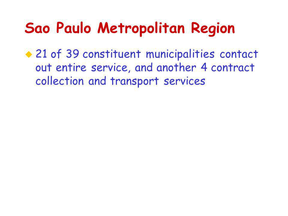 Sao Paulo Metropolitan Region u 21 of 39 constituent municipalities contact out entire service, and another 4 contract collection and transport services