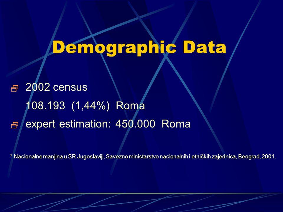Demographic Data  2002 census 108.193 (1,44%) Roma  expert estimation: 450.000 Roma ¹ Nacionalne manjina u SR Jugoslaviji, Savezno ministarstvo nacionalnih i etničkih zajednica, Beograd, 2001.