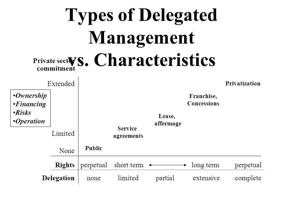 Types of Delegated Management vs.