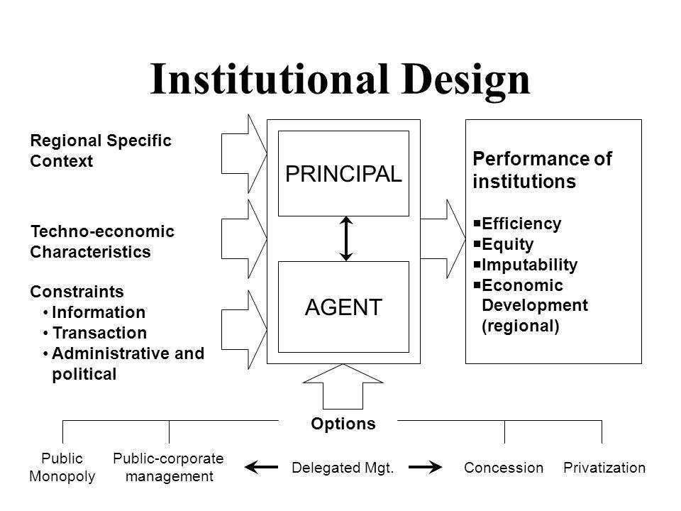 Principal-Agent Model Information Asymmetry Divergent Interests OPPORTUNISM