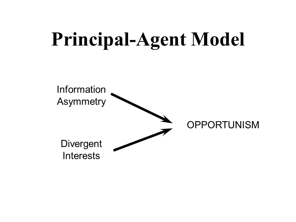 Principal-Agent Model Information Asymmetry Divergent Interests OPPORTUNISM