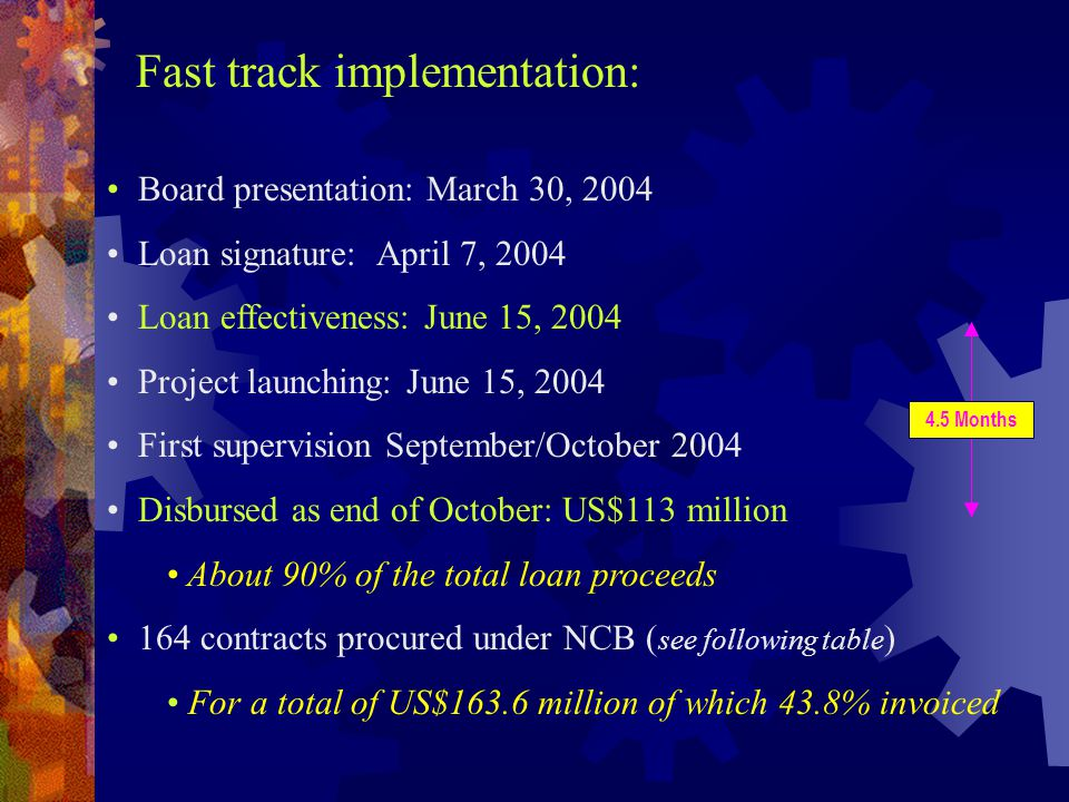 Board presentation: March 30, 2004 Loan signature: April 7, 2004 Loan effectiveness: June 15, 2004 Project launching: June 15, 2004 First supervision September/October 2004 Disbursed as end of October: US$113 million About 90% of the total loan proceeds 164 contracts procured under NCB ( see following table ) For a total of US$163.6 million of which 43.8% invoiced Fast track implementation: 4.5 Months