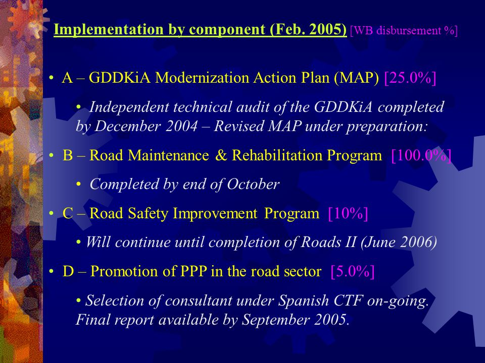 A – GDDKiA Modernization Action Plan (MAP) [25.0%] Independent technical audit of the GDDKiA completed by December 2004 – Revised MAP under preparation: B – Road Maintenance & Rehabilitation Program [100.0%] Completed by end of October C – Road Safety Improvement Program [10%] Will continue until completion of Roads II (June 2006) D – Promotion of PPP in the road sector [5.0%] Selection of consultant under Spanish CTF on-going.