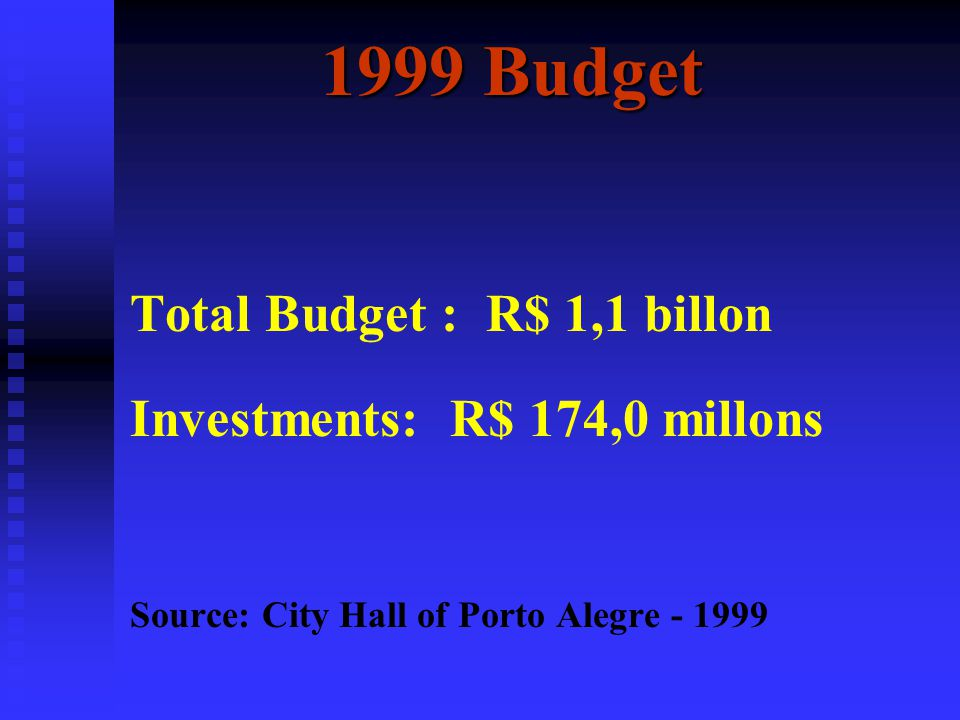 Multi-year investments 1999-2003 in R$ 1,000