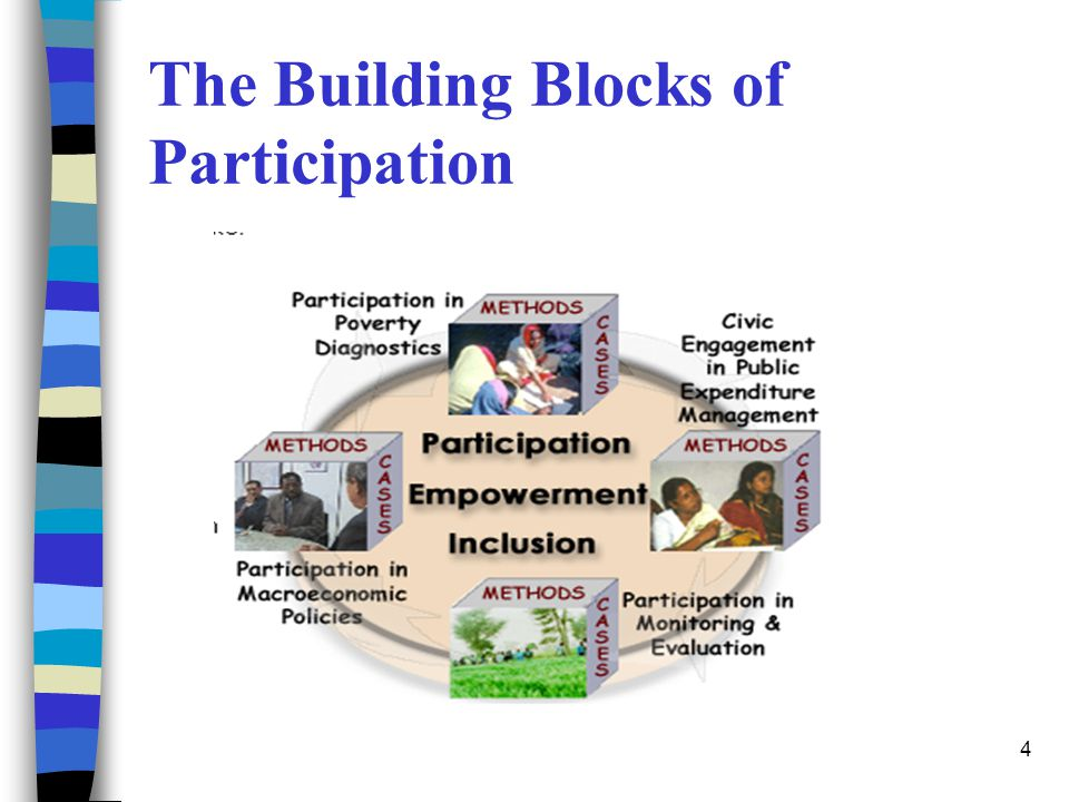 4 The Building Blocks of Participation