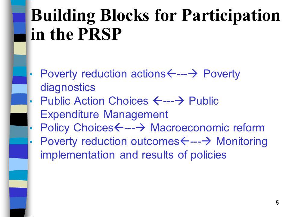 5 Building Blocks for Participation in the PRSP Poverty reduction actions  ---  Poverty diagnostics Public Action Choices  ---  Public Expenditure