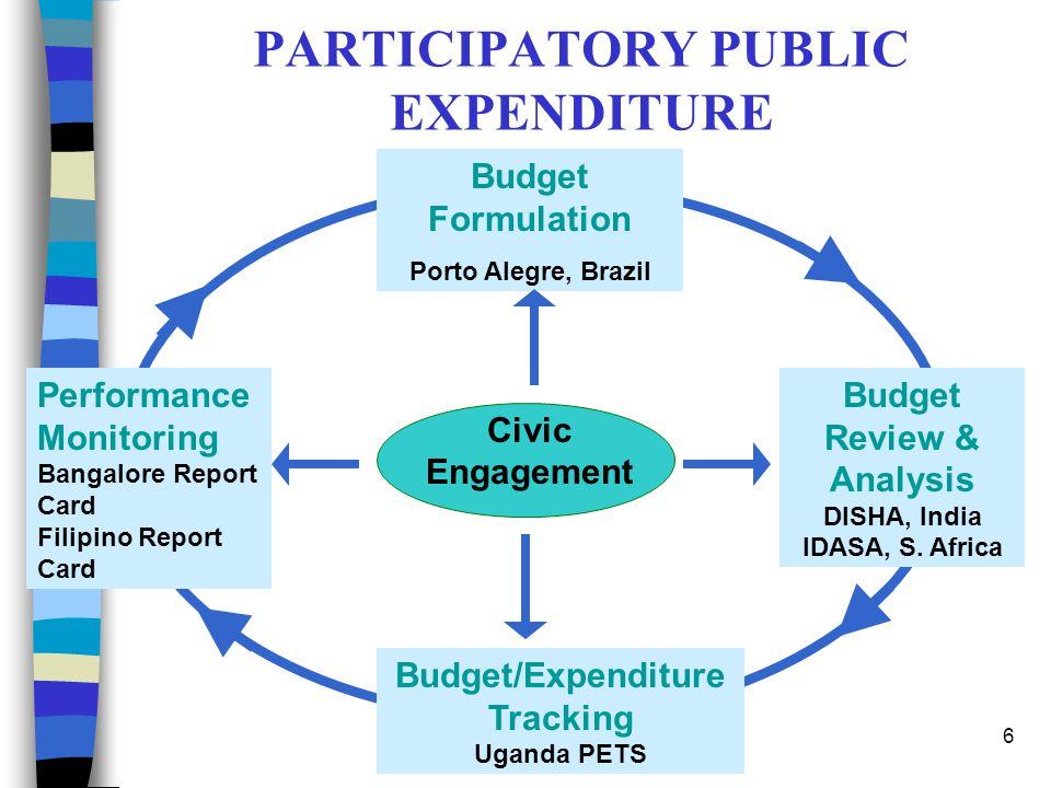 6 PARTICIPATORY PUBLIC EXPENDITURE Civic Engagement Budget Formulation Porto Alegre, Brazil Performance Monitoring Bangalore Report Card Filipino Repo