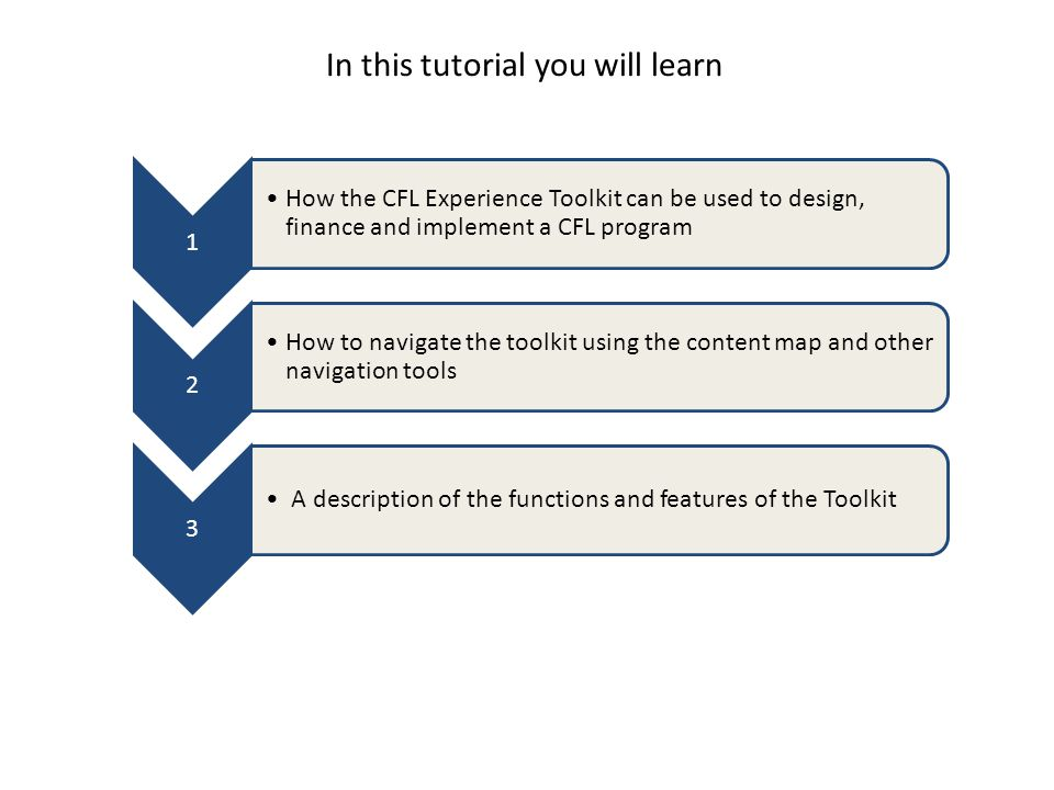 In this tutorial you will learn 1 How the CFL Experience Toolkit can be used to design, finance and implement a CFL program 2 How to navigate the toolkit using the content map and other navigation tools 3 A description of the functions and features of the Toolkit