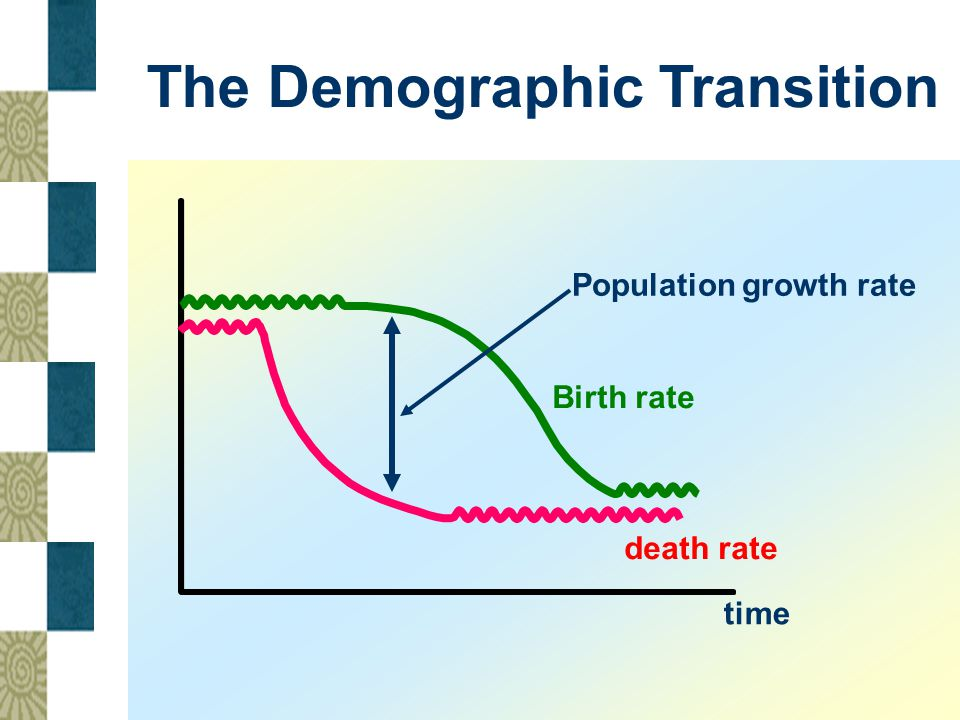 Higher life expectancy + good policy environment Technological change Higher economic growth Lower fertility & Higher life expectancy + good policy environment Higher & sustained economic growth Reinforcing effects: Endogenous factors can be important In East Asia, there may have been no ultimate cause , only a process