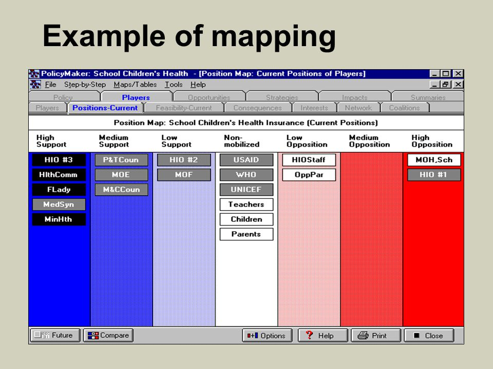 Example of mapping