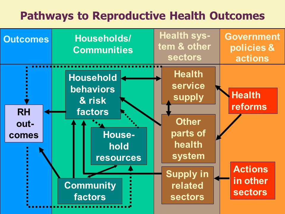 What is a health system.