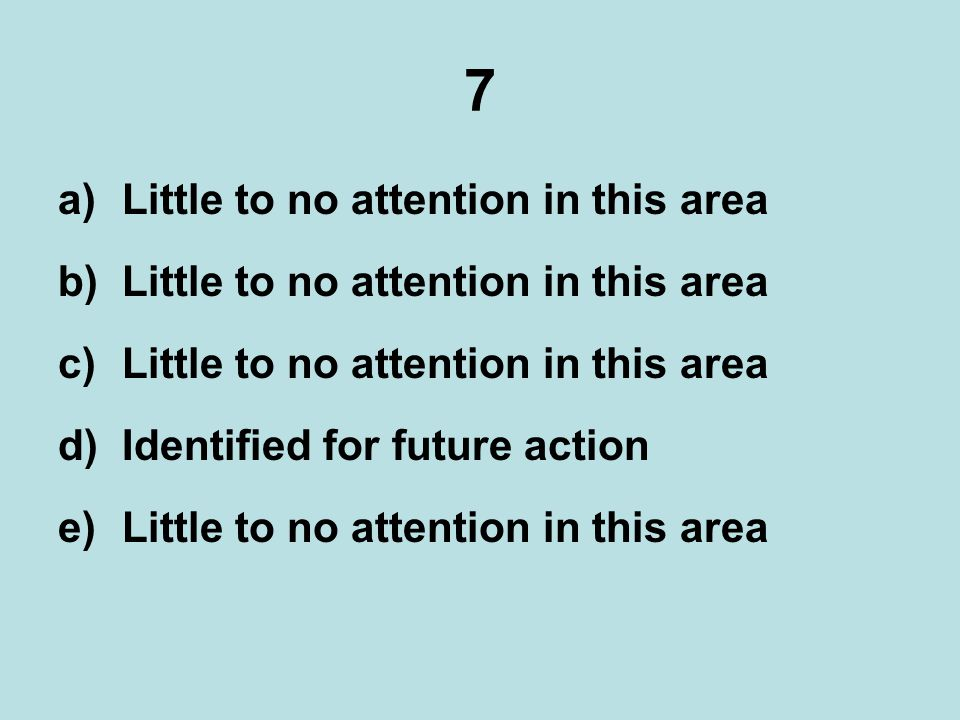 7 a)Little to no attention in this area b)Little to no attention in this area c)Little to no attention in this area d)Identified for future action e)Little to no attention in this area