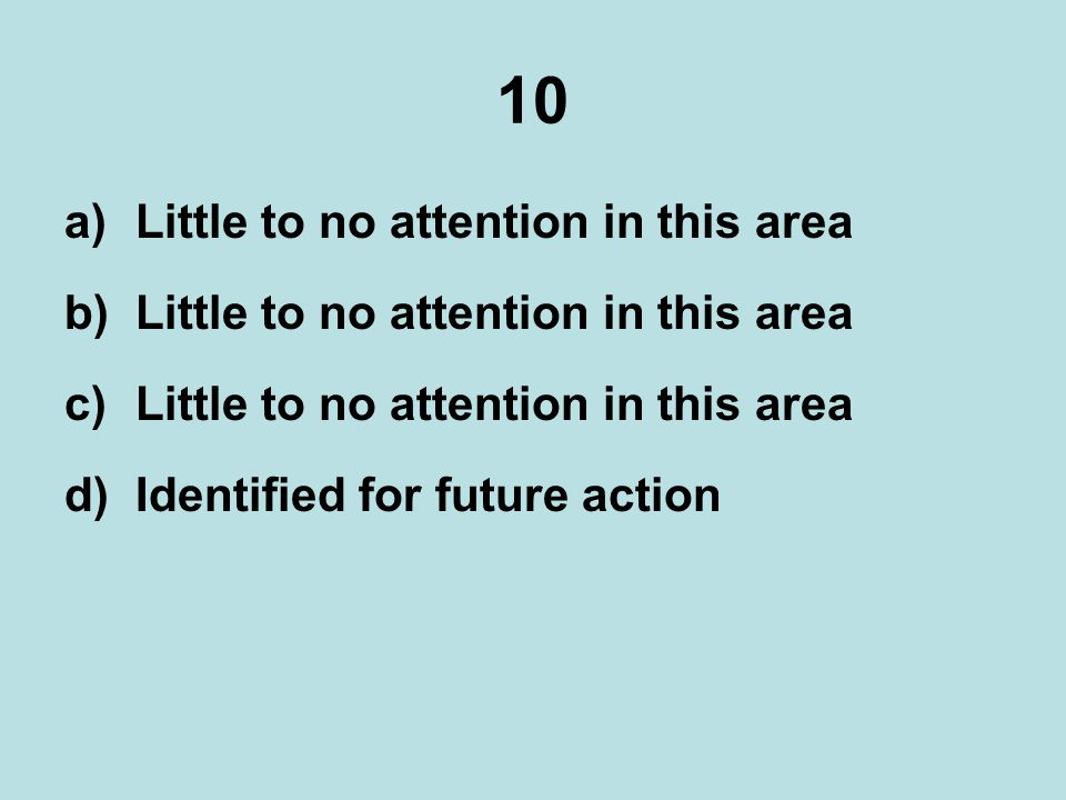 10 a)Little to no attention in this area b)Little to no attention in this area c)Little to no attention in this area d)Identified for future action