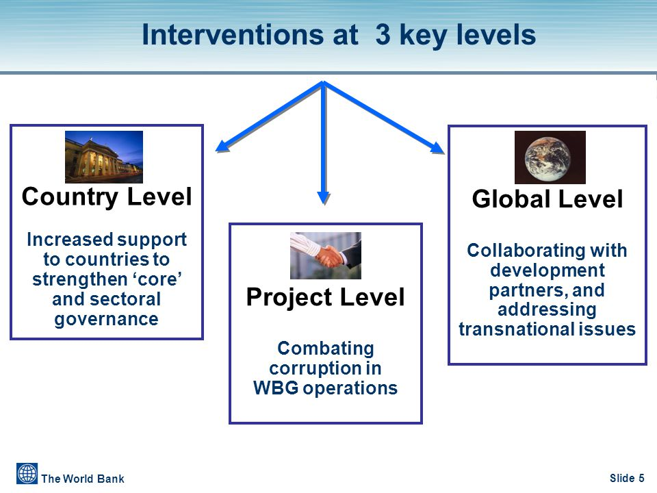 Slide 5 The World Bank Project Level Combating corruption in WBG operations Country Level Increased support to countries to strengthen 'core' and sect