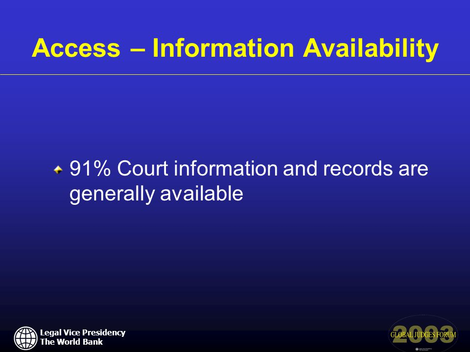 Legal Vice Presidency The World Bank Access – Information Availability 91% Court information and records are generally available
