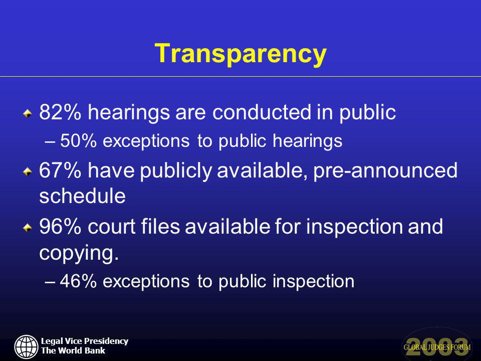 Legal Vice Presidency The World Bank Transparency 82% hearings are conducted in public –50% exceptions to public hearings 67% have publicly available, pre-announced schedule 96% court files available for inspection and copying.