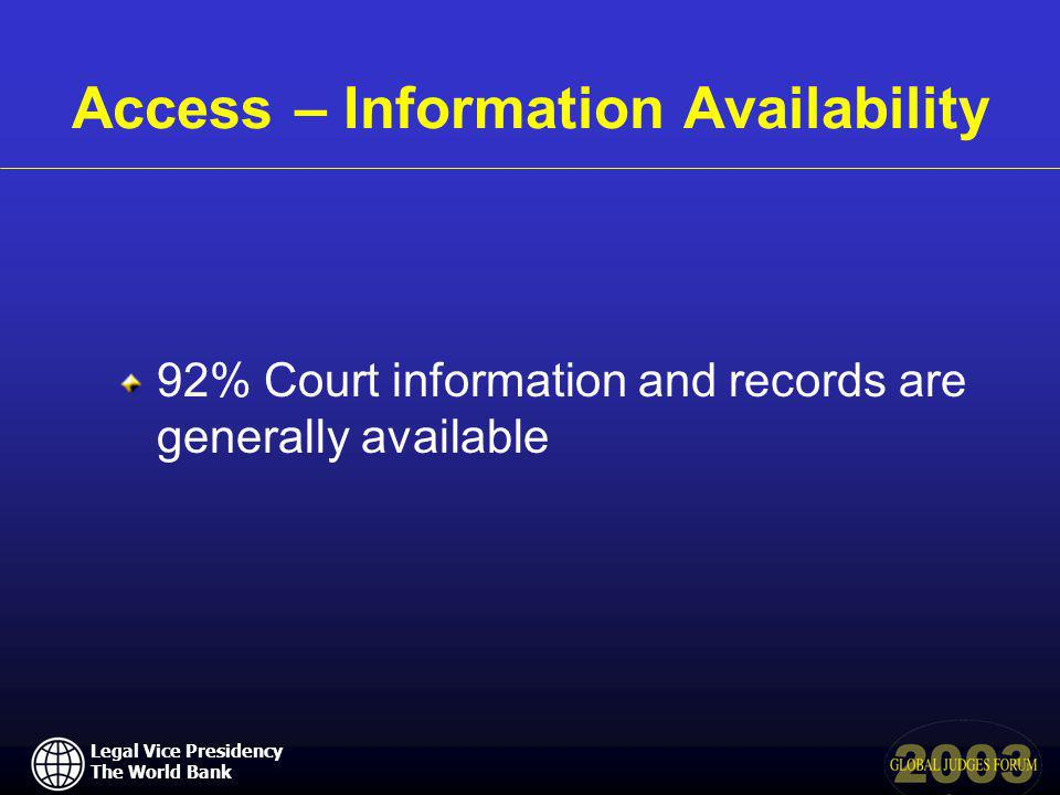 Legal Vice Presidency The World Bank Access – Information Availability 92% Court information and records are generally available