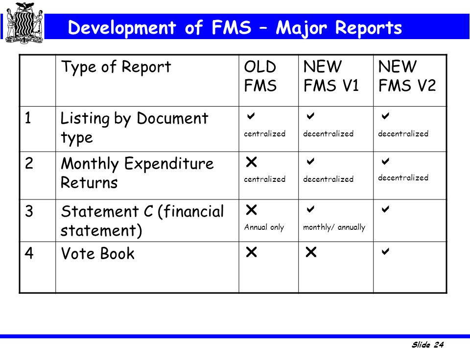 Slide 24 Development of FMS – Major Reports Type of ReportOLD FMS NEW FMS V1 NEW FMS V2 1Listing by Document type  centralized  decentralized  dece
