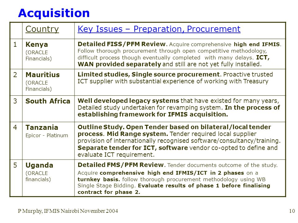 P Murphy, IFMIS Nairobi November 200410 Acquisition CountryKey Issues – Preparation, Procurement 1Kenya (ORACLE Financials) Detailed FISS/PFM Review.