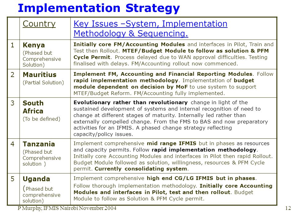 P Murphy, IFMIS Nairobi November 200412 Implementation Strategy CountryKey Issues –System, Implementation Methodology & Sequencing.