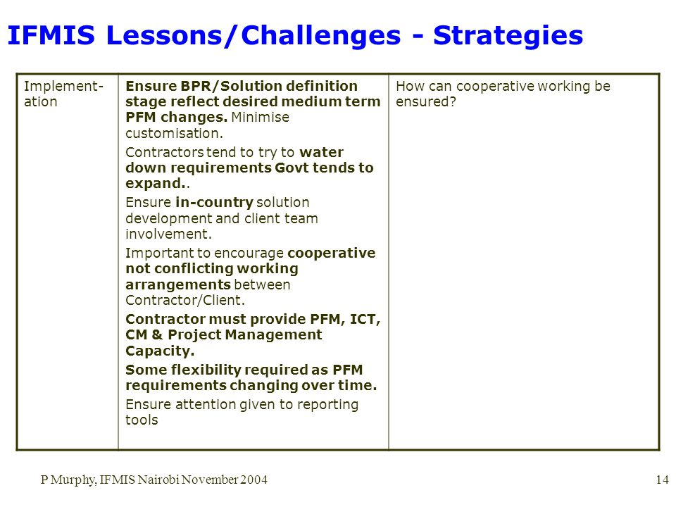 P Murphy, IFMIS Nairobi November 200414 IFMIS Lessons/Challenges - Strategies Implement- ation Ensure BPR/Solution definition stage reflect desired medium term PFM changes.