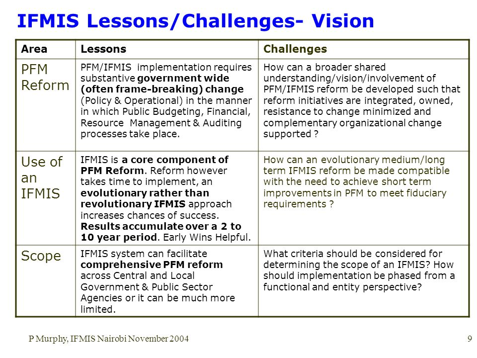 P Murphy, IFMIS Nairobi November 20049 IFMIS Lessons/Challenges- Vision AreaLessonsChallenges PFM Reform PFM/IFMIS implementation requires substantive government wide (often frame-breaking) change (Policy & Operational) in the manner in which Public Budgeting, Financial, Resource Management & Auditing processes take place.