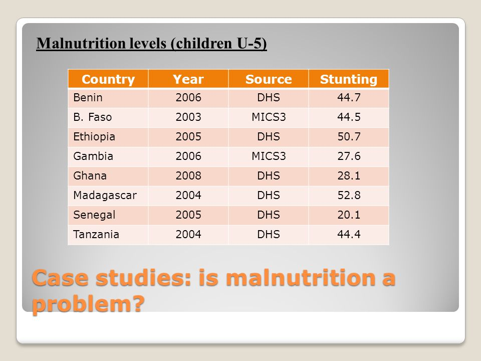 Case studies: is malnutrition a problem.