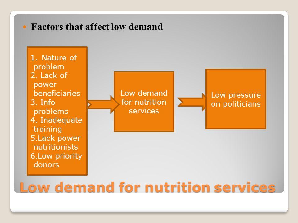 Low demand for nutrition services Factors that affect low demand Low demand for nutrition services Low pressure on politicians 1.Nature of problem 2.