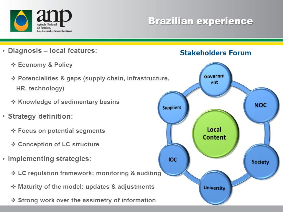 Stakeholders Forum Diagnosis – local features:  Economy & Policy  Potencialities & gaps (supply chain, infrastructure, HR, technology)  Knowledge of sedimentary basins Strategy definition:  Focus on potential segments  Conception of LC structure Implementing strategies:  LC regulation framework: monitoring & auditing  Maturity of the model: updates & adjustments  Strong work over the assimetry of information Brazilian experience