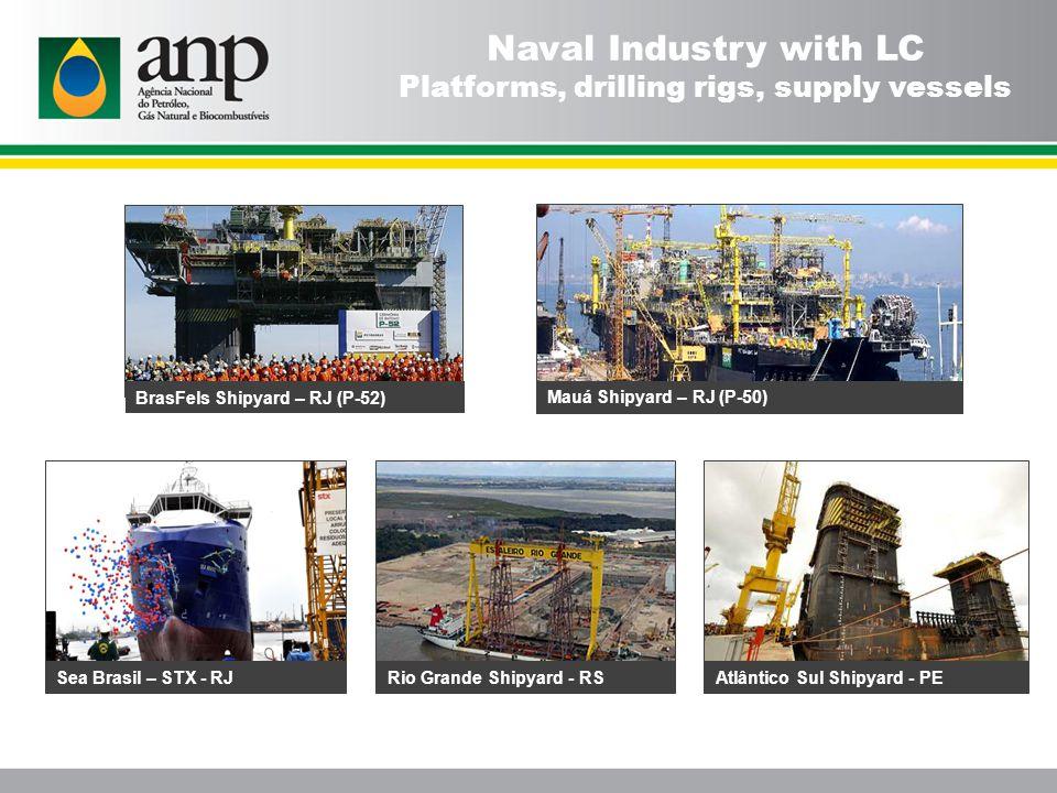 Naval Industry with LC Platforms, drilling rigs, supply vessels Sea Brasil – STX - RJAtlântico Sul Shipyard - PE Mauá Shipyard – RJ (P-50) BrasFels Shipyard – RJ (P-52) Rio Grande Shipyard - RS