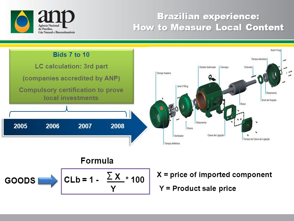 Brazilian experience: How to Measure Local Content 2008200720062005 Bids 7 to 10 LC calculation: 3rd part (companies accredited by ANP) Compulsory certification to prove local investments Bids 7 to 10 LC calculation: 3rd part (companies accredited by ANP) Compulsory certification to prove local investments GOODS Formula X = price of imported component Y = Product sale price ∑ X Y CLb = 1 - * 100