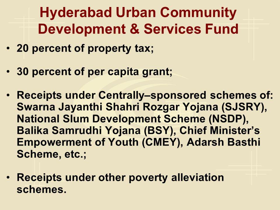 Hyderabad Urban Community Development & Services Fund 20 percent of property tax; 30 percent of per capita grant; Receipts under Centrally–sponsored schemes of: Swarna Jayanthi Shahri Rozgar Yojana (SJSRY), National Slum Development Scheme (NSDP), Balika Samrudhi Yojana (BSY), Chief Minister's Empowerment of Youth (CMEY), Adarsh Basthi Scheme, etc.; Receipts under other poverty alleviation schemes.
