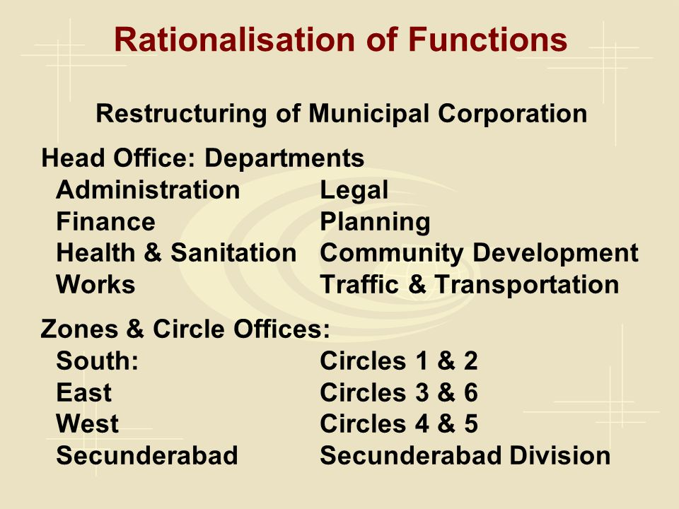 Rationalisation of Functions Restructuring of Municipal Corporation Head Office: Departments Administration Legal Finance Planning Health & Sanitation Community Development Works Traffic & Transportation Zones & Circle Offices: South: Circles 1 & 2 East Circles 3 & 6 West Circles 4 & 5 Secunderabad Secunderabad Division