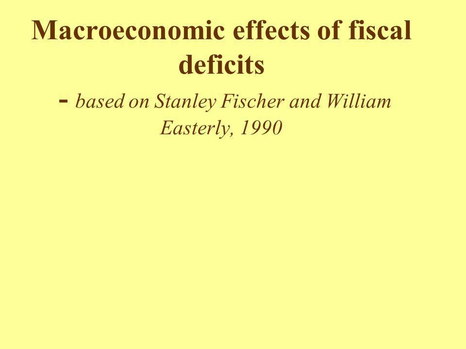 Macroeconomic effects of fiscal deficits - based on Stanley Fischer and William Easterly, 1990