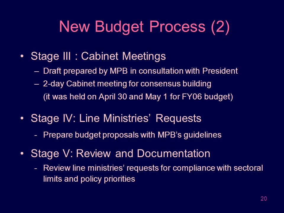 20 New Budget Process (2) Stage III : Cabinet Meetings –Draft prepared by MPB in consultation with President –2-day Cabinet meeting for consensus buil