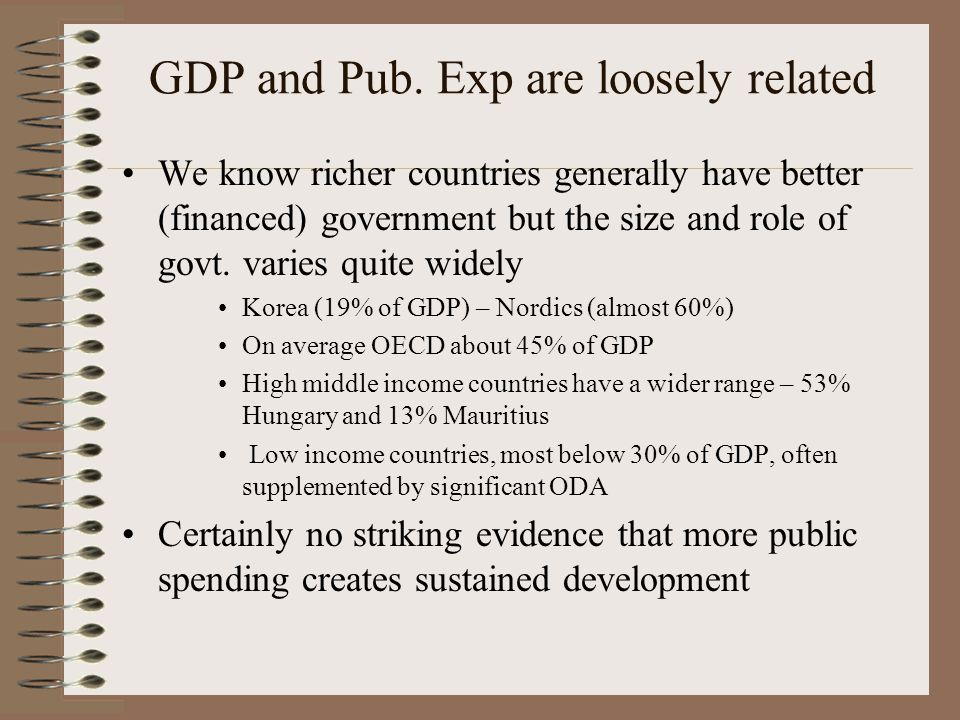 Public spending on directly related sectors and outcomes are often weakly related (WDR 2004)