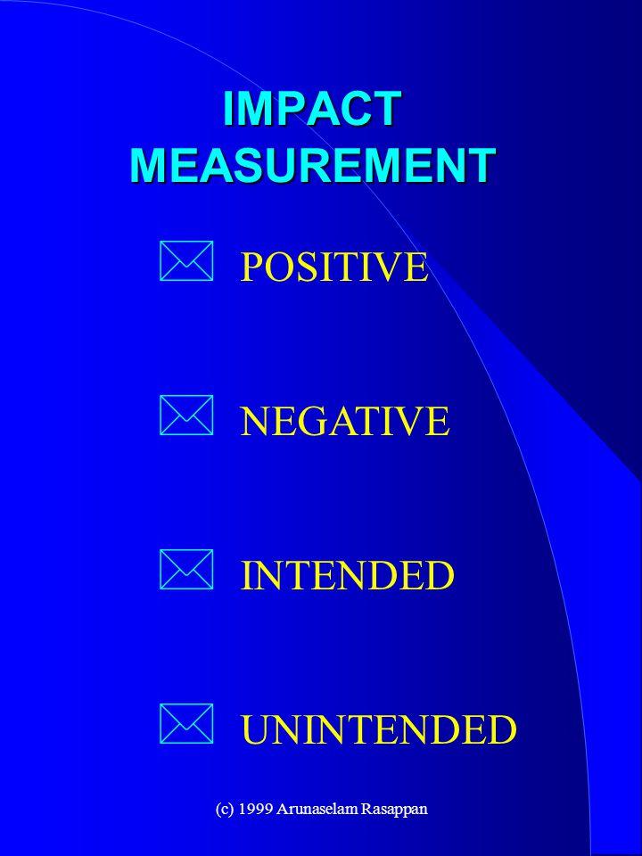 (c) 1999 Arunaselam Rasappan IMPACT MEASUREMENT * POSITIVE * NEGATIVE * INTENDED * UNINTENDED