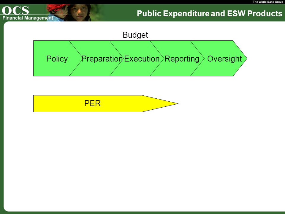 Public Expenditure and ESW Products PolicyPreparationExecutionReportingOversight PER Budget
